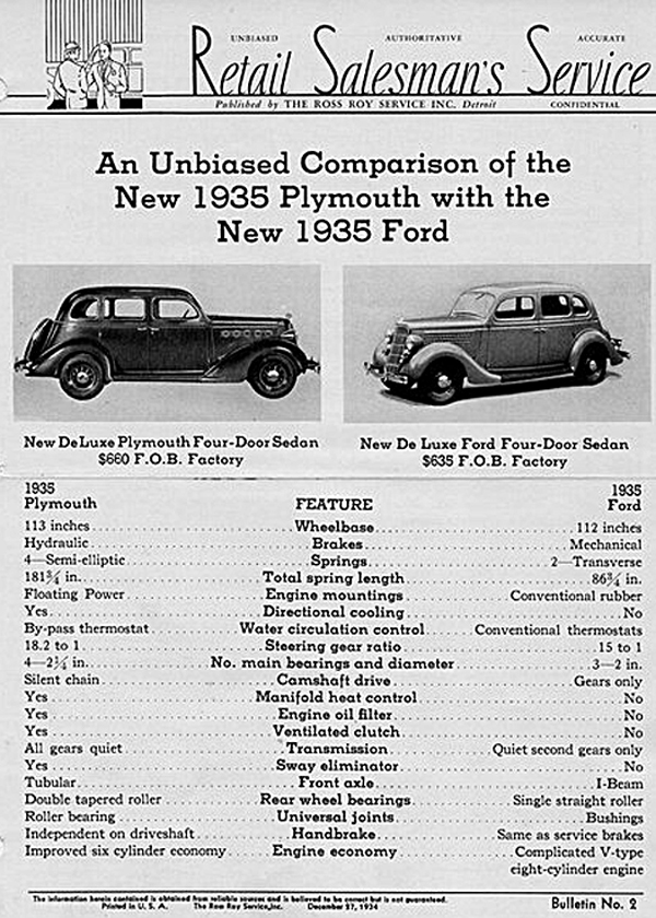1935 Sales Guide
